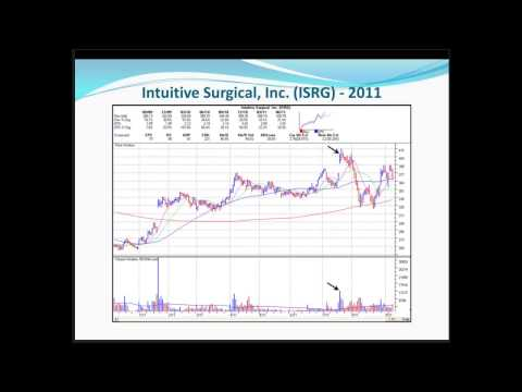 Buyable Gap-ups-Trading Cockpit With Disciple Boot Camp Session 2 - January 25, 2013 Video