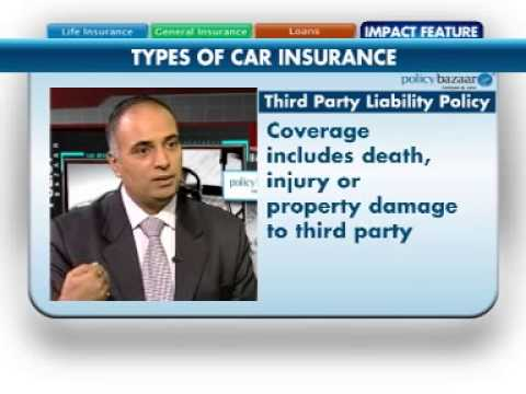 Know types of car insurance. How does third party liability