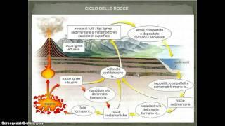 il ciclo delle rocce