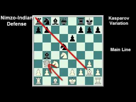 Nimzo-Indian Defense - Kasparov and Other Variations