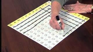 Addition and Subtraction Memorization Stratigies