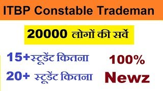 ITBP Constable Tradesman Trade Test 20000 thousands Students Surbay Cut-Off