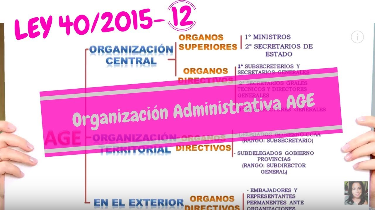 Administración General Del Estado Estructura Ley 40 2015 Parte 12