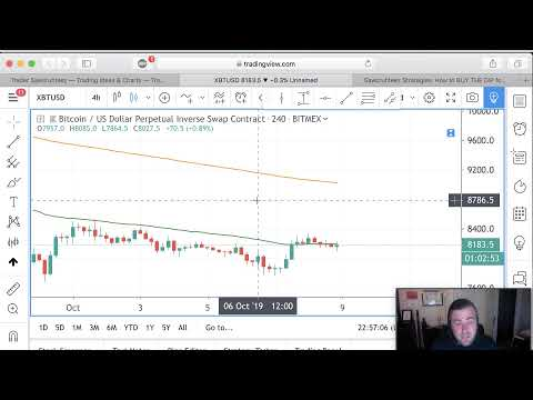 Sawcruhteez Streamz: Is Bitcoin Forming A Descending Triangle Or Is It Wyckoff Accumulation?