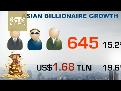 Asia leads world in billionaire growth