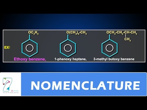 Alcohols, Phenols And Ethers:NOMENCLATURE