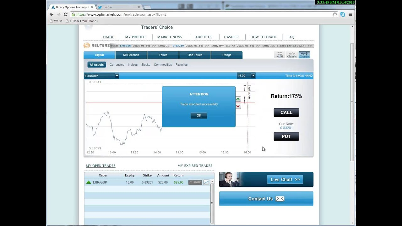 Binary options broker wiki