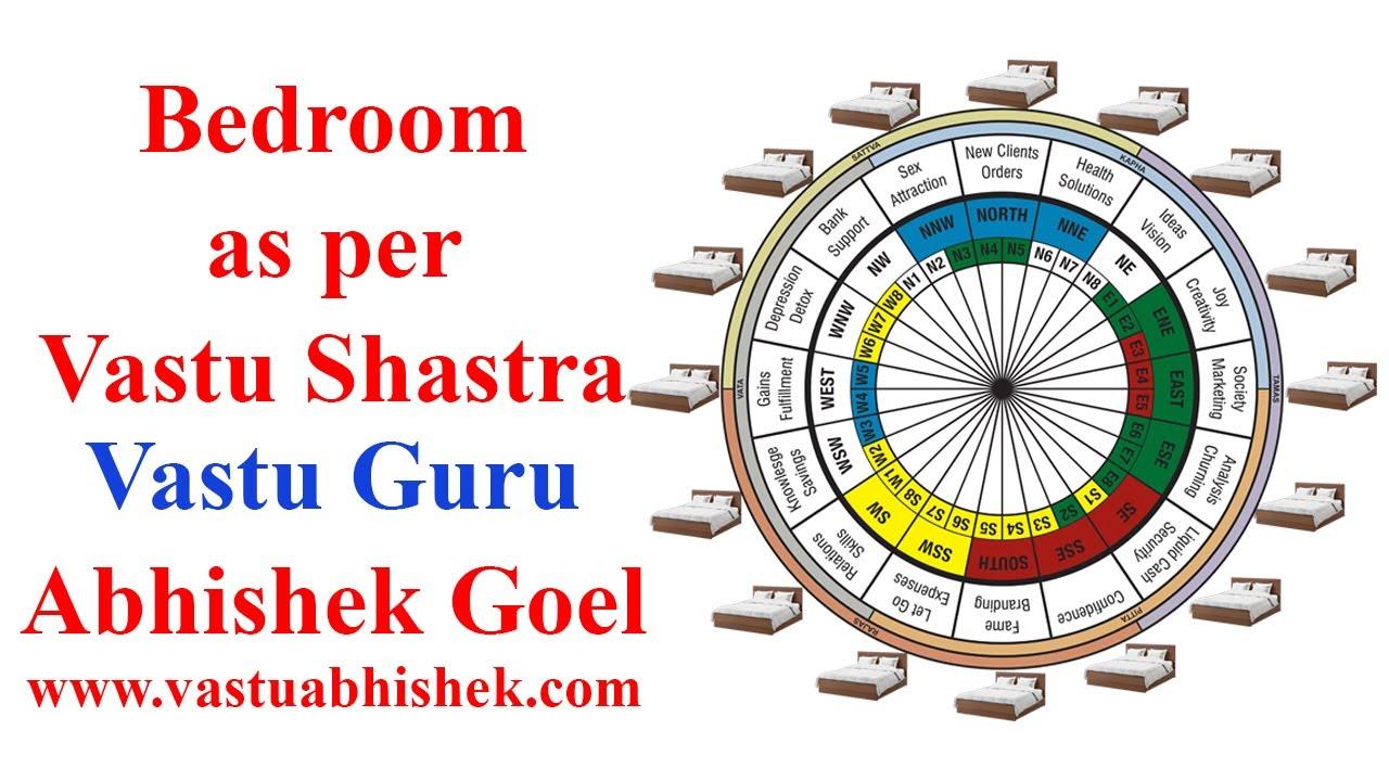 Vastu For Bedroom In 16 Zones Sone Ki Sahi Disha As Per Vaastu Best Vastu Course Learn Vastu Youtube
