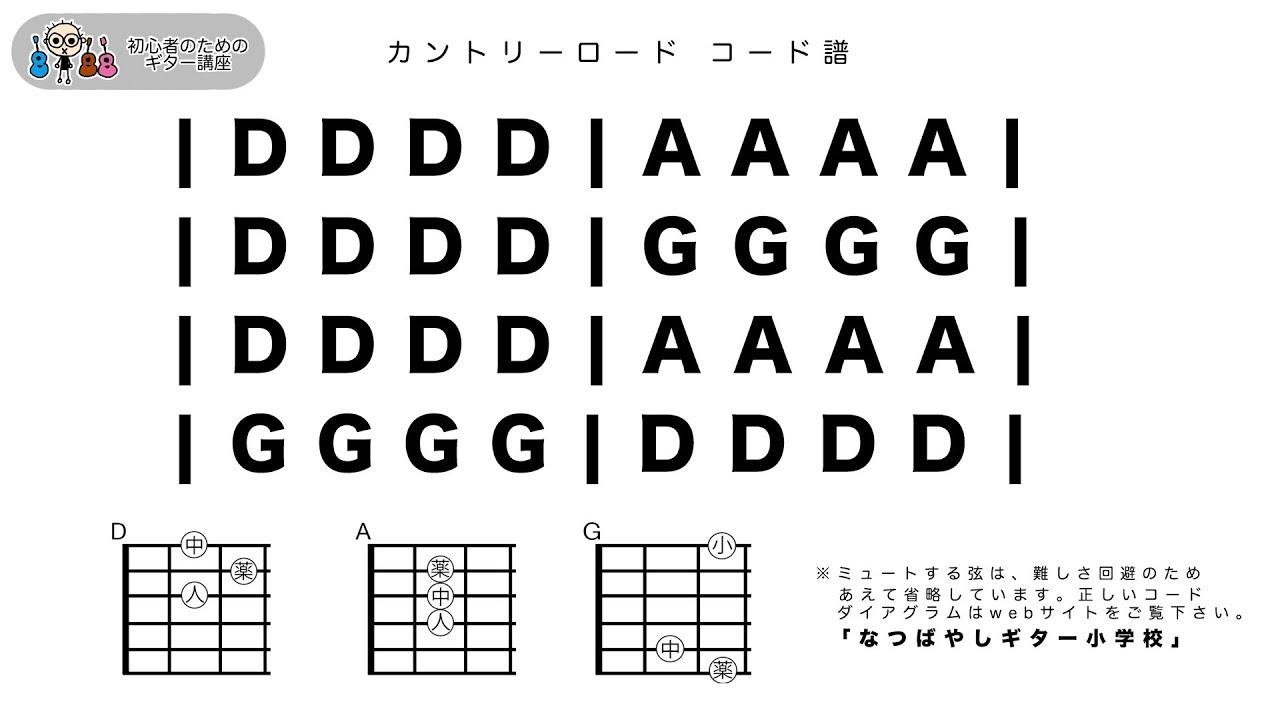 初心者ギターコード