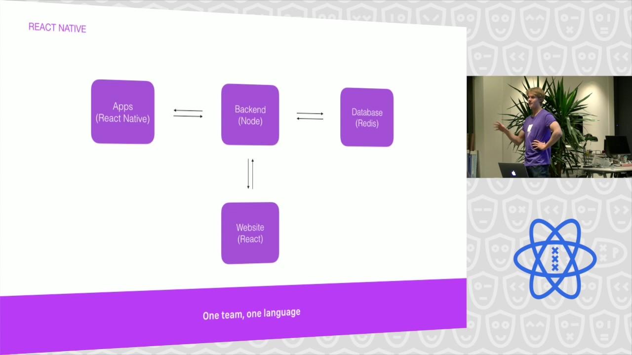 Bas de Vries: iOS vs React Native: insights from an iOS developer