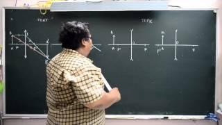 Vẽ hình quang học 9 cơ bản