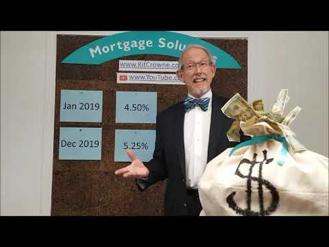 mortgage-moment-ep-001--2019-mortgage-rates-prediction