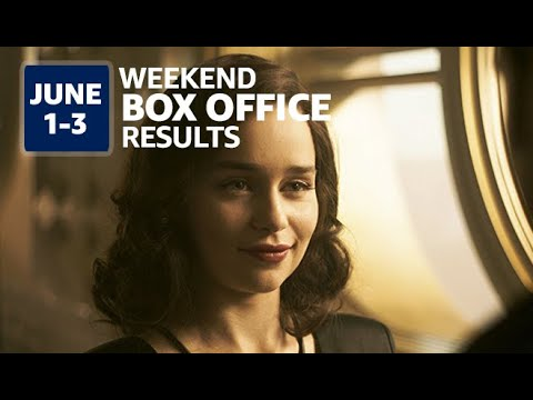 Weekend Box Office: June 1-3