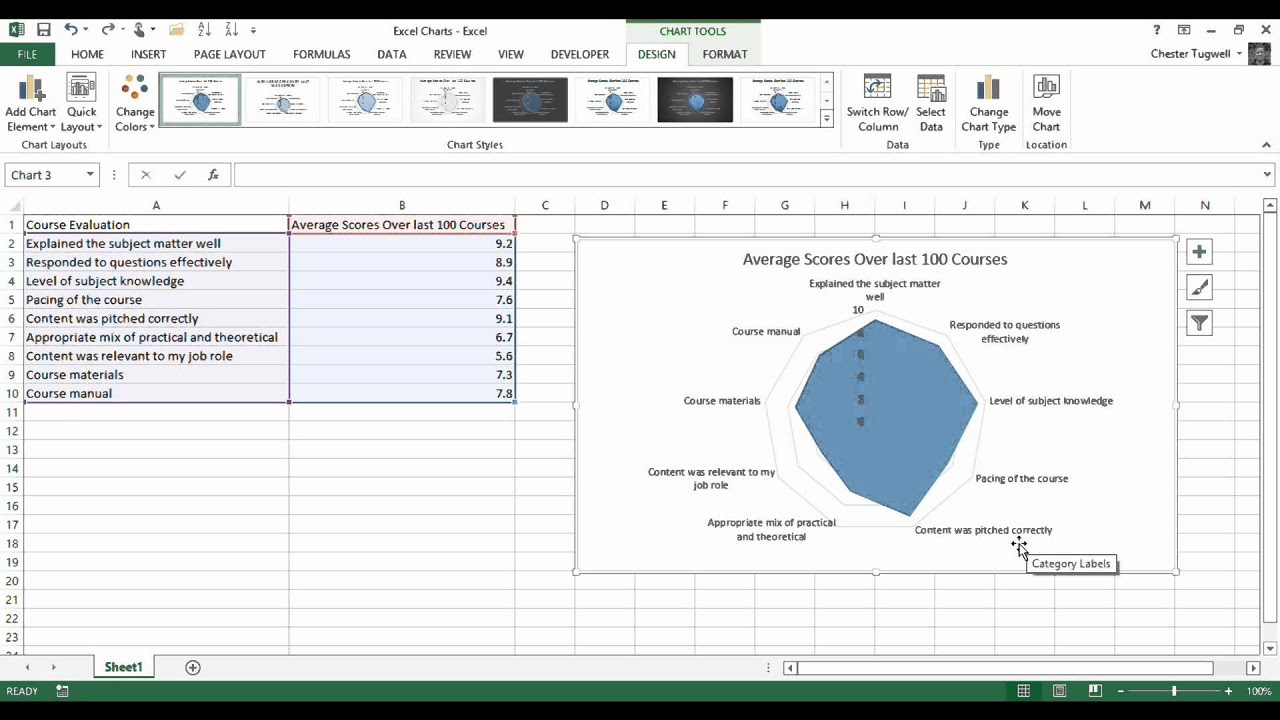 Radar charts in excel 2013 youtube radar charts in excel 2013 pooptronica Image collections