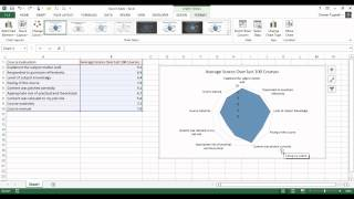 Radar Charts in Excel 2013