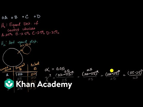 Chi-square Statistic For Hypothesis Testing | AP Statistics | Khan Academy