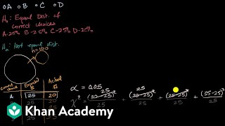 Chi-square statistic for hypothesis testing   AP Statistics   Khan Academy