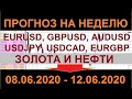 ФОРЕКС ПРОГНОЗ на 13.07.2020