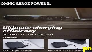 How to Charge all your Devices Anytime Anywhere (Buy from Amazon)