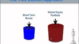 Investing During Retirement, Part 2