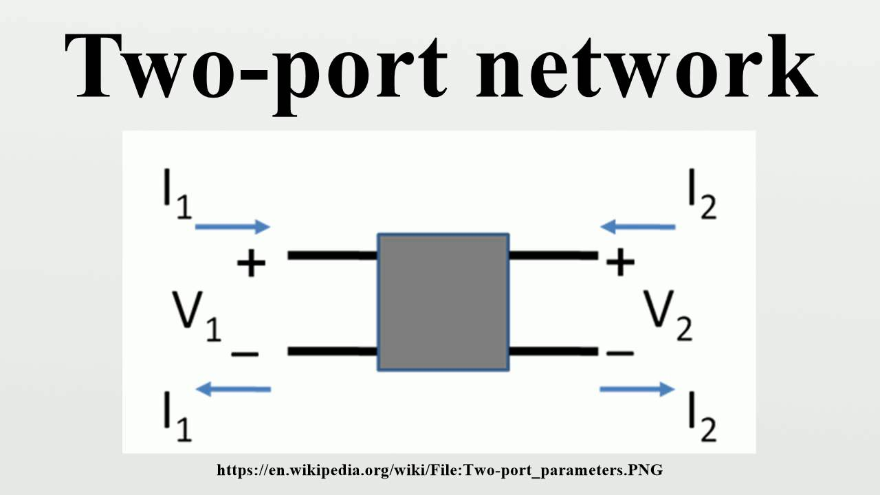 Port Network Two Port Network
