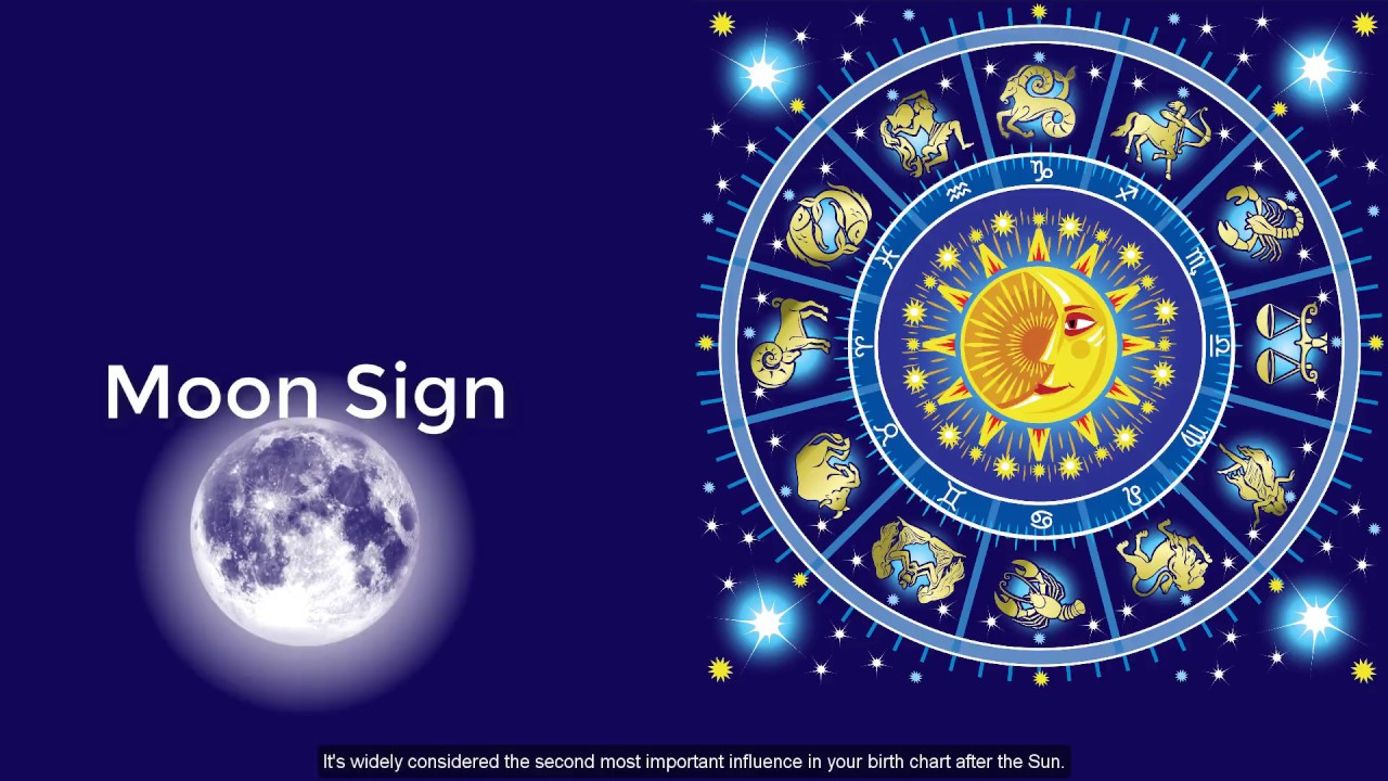 Finding Your Sun Moon And Rising Sign In 3 Easy Steps Youtube