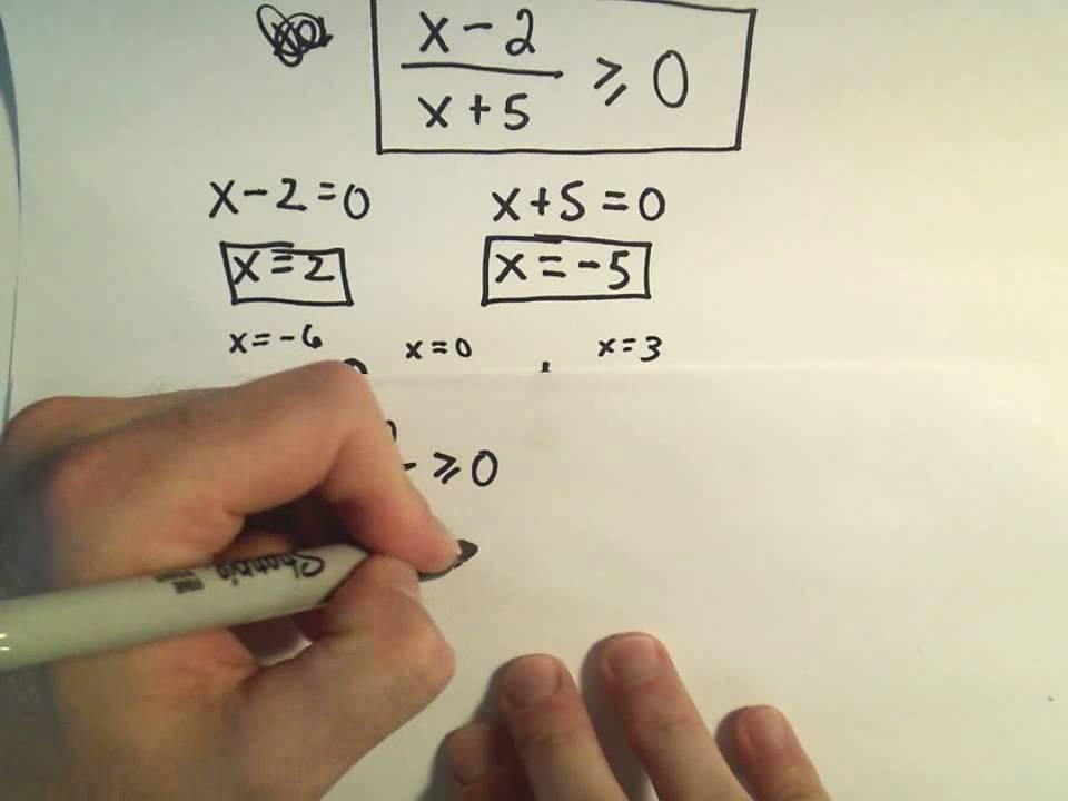 Finding domains of functions involving radicals square roots to finding domains of functions involving radicals square roots to be more precise example 1 ccuart Image collections