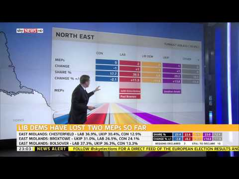 Sky News HD | European election UHD Wall Initial Results