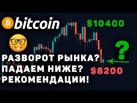 Биткоин Падает и Когда Разворот? Обзор и Прогноз, Курс и Новости! Фондовый Рынок! Bitcoin, BTC!