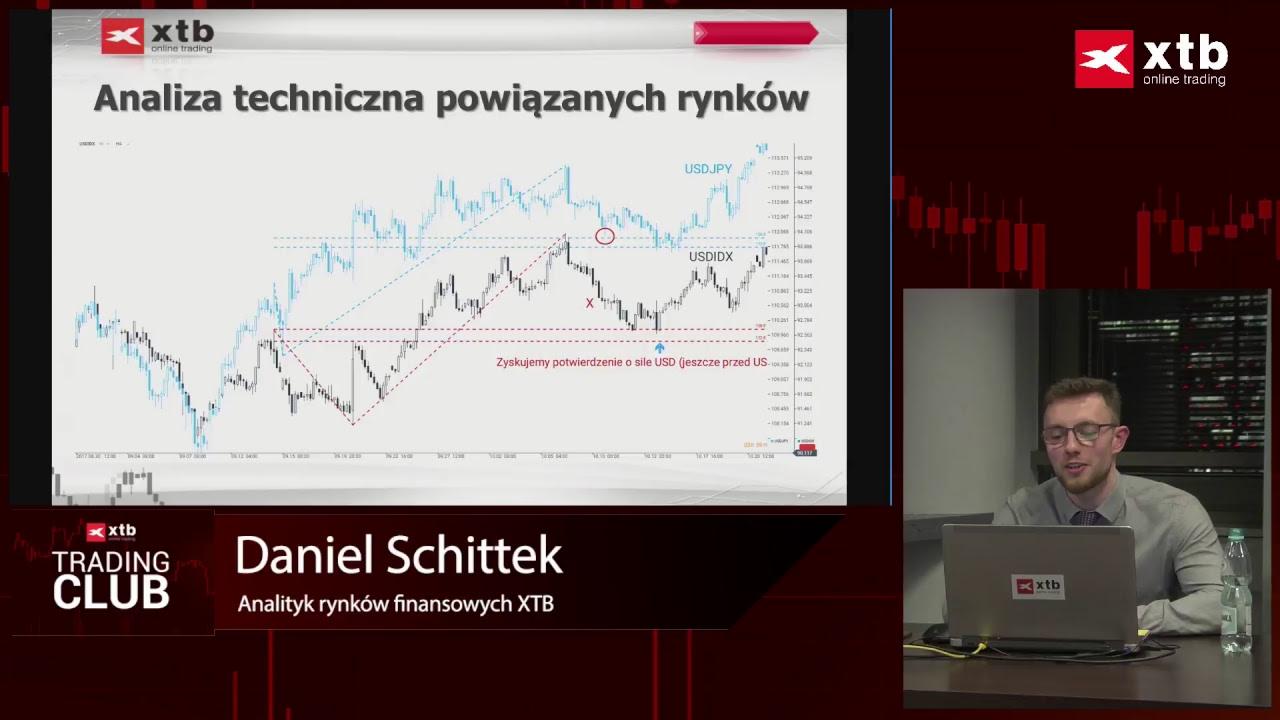 Metodologia overbalance – Daniel Schittek- XTB Trading Club 18.01.2018
