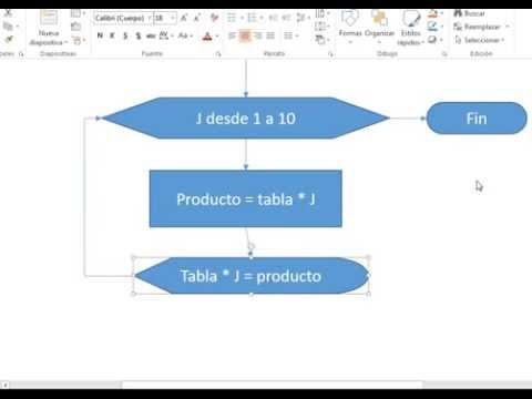 Diagramas de flujo programacion macros video 1 youtube diagramas de flujo programacion macros video 1 ccuart Images