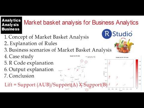Market Basket Analysis For Business Analytics|Market Basket Analysis In R Studio|Support|Confidence|