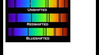 Red Shift Blue Shift