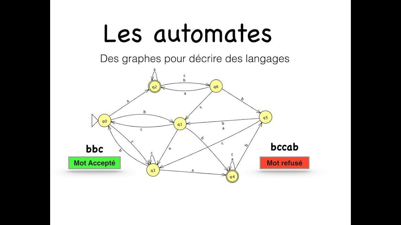 Download Automates : des graphes pour représenter des langages