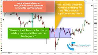 101217 -- Trade of the Day - Gold /GC PP Short winner up to 20 ticks!