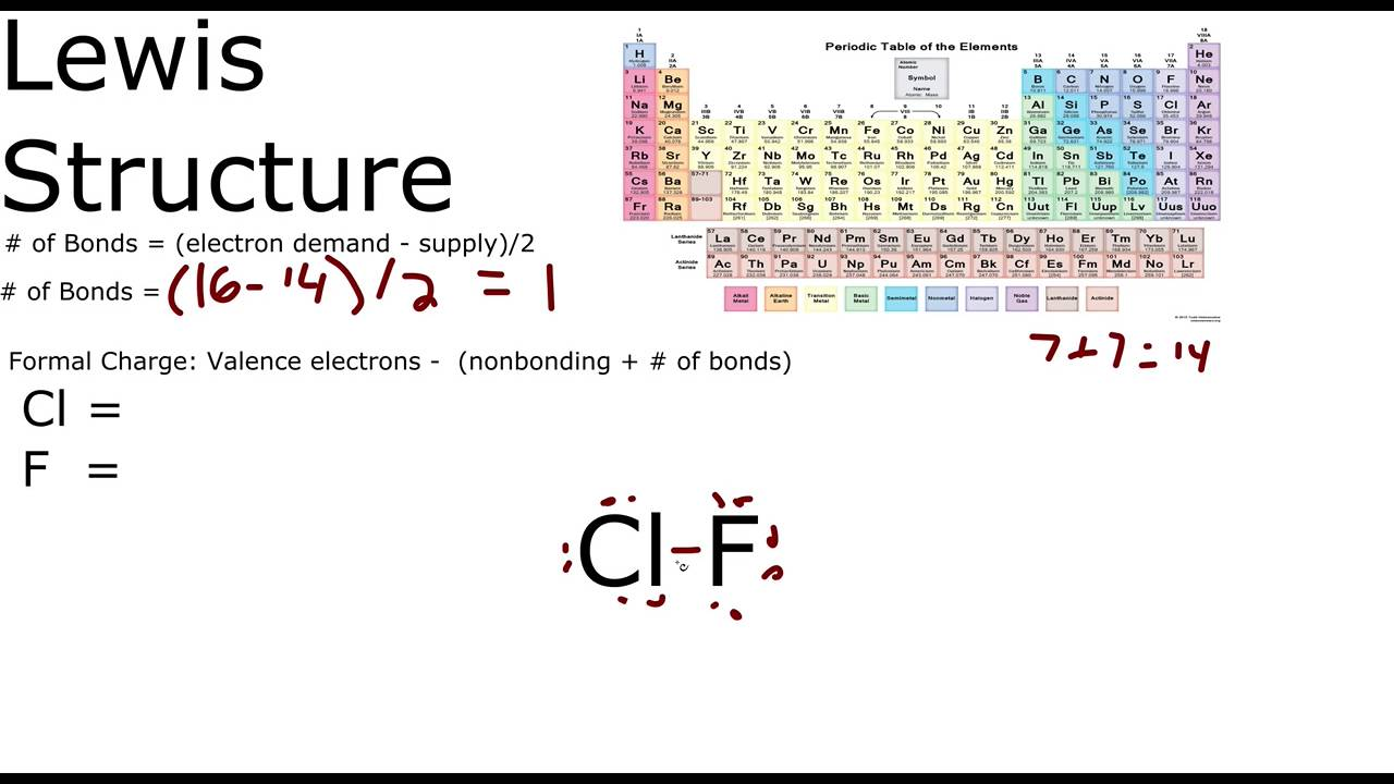 Clf lewis structure chlorine monofluoride youtube clf lewis structure chlorine monofluoride pooptronica Image collections