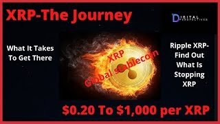 Ripple/XRP- The Journey $0.20 To $1,000 Per XRP