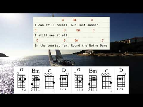 Our Last Summer Ukulele (In The Style Of The Original Motion Picture Soundtrack Of Mamma Mia)