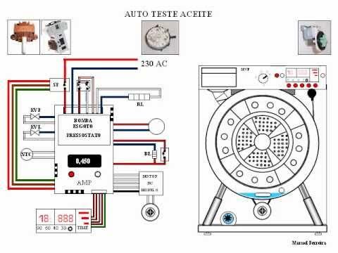 Mlr Diagn 243 Stico De Avarias Auto Teste Youtube
