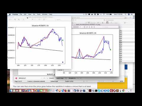 Head and Shoulder Archives - QUANTLABS NET