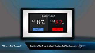 what is the forex  spread