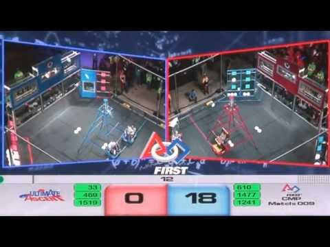 2013 St. Louis FRC Championship Full Matches 2013