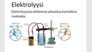 Metallien kemiaa, osa4: Elektolyysi