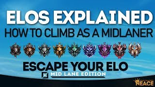 How to ACTUALLY Climb as a MID LANER - ELOs Explained Mid Lane Edition