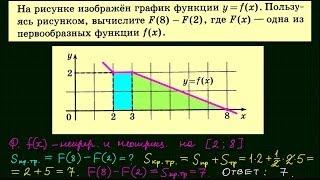 Задача 7. Урок 20. ЕГЭ по математике