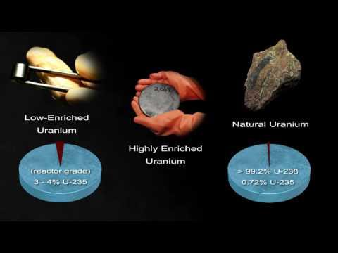 Nuclear Thermal Propulsion NTP #NASA