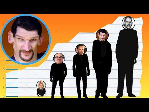 How Tall Is Matthew McGrory?  Height Comparisons!