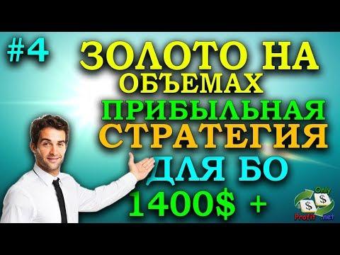 Торговля Золотом на объемах (15.06.17) 1400$ за 45 минут торговли