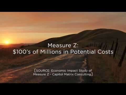 Monterey County Can't Risk Measure Z