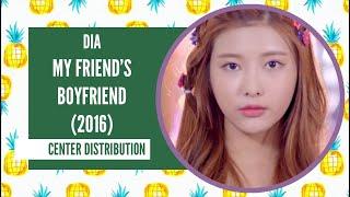 DIA - My Friend's Boyfriend (2016): Center Distribution (Col…